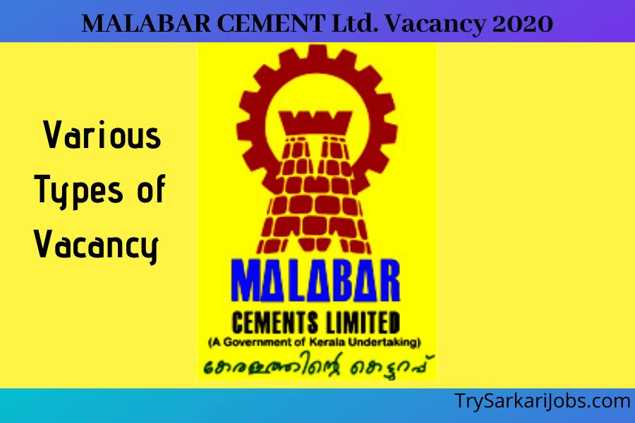 Malabar Cement Ltd. Opening