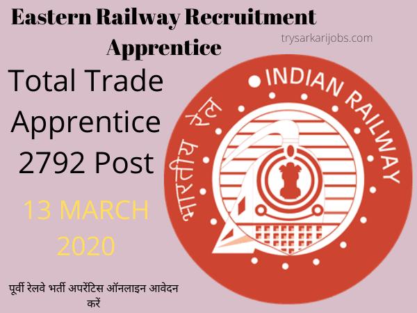 Eastern Railway Act Apprentice Vacancies 2021
