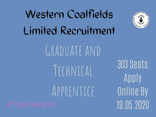 Coalfields Limited Recruitment